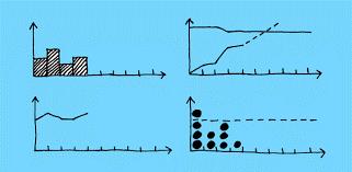 Agile metrikker